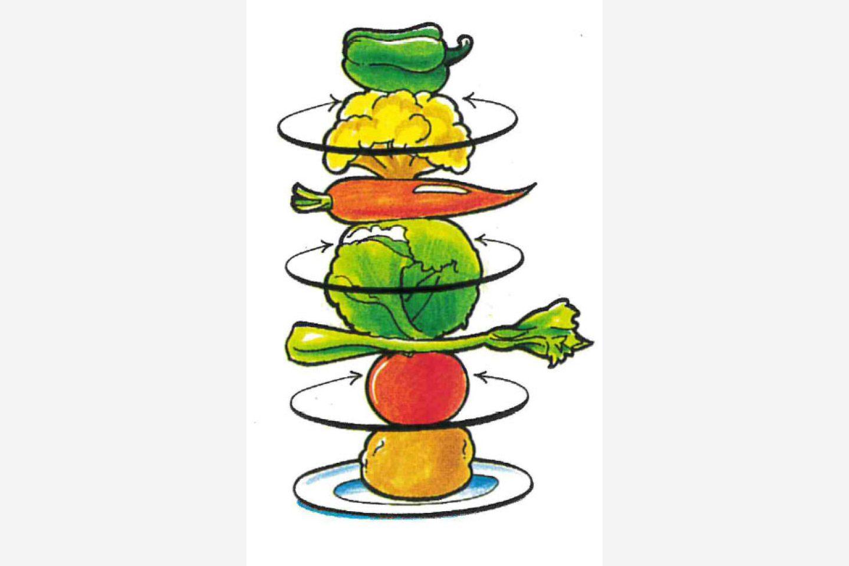 Ilustracja piramidy warzyw